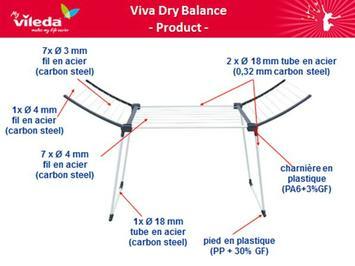 Vileda Viva Dry Balance droogrek