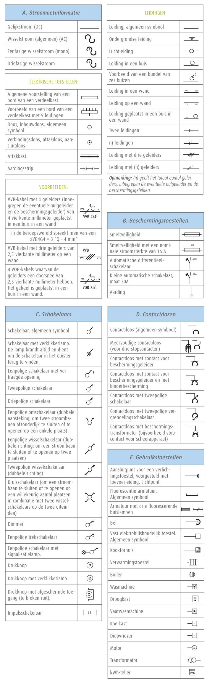 Nett Elektrische Symbologie Ideen - Der Schaltplan - triangre.info