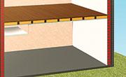 /doe-het-zelf/isoleren/soorten-isolatie/vloerisolatie/plafond-isoleren