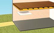 /doe-het-zelf/isoleren/soorten-isolatie/vloerisolatie/verlaagd-plafond-plaatsen-isoleren
