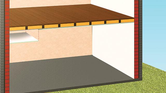 plafond-isoleren-640x360.jpg